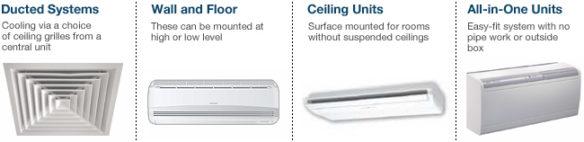 types of air conditioner unit pretoria