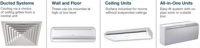 Type Of Air Conditioning Unit Pretoria Call 012 004 1844
